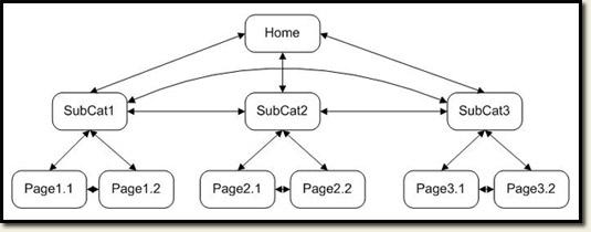 site-architecture-1.jpg